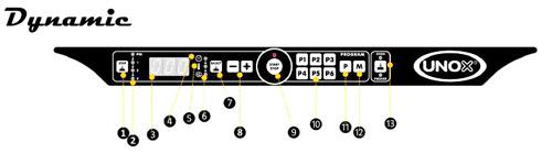 Unox Панель управления Dynamic конвекционных печей с пароувлажнением LineMiss Touch